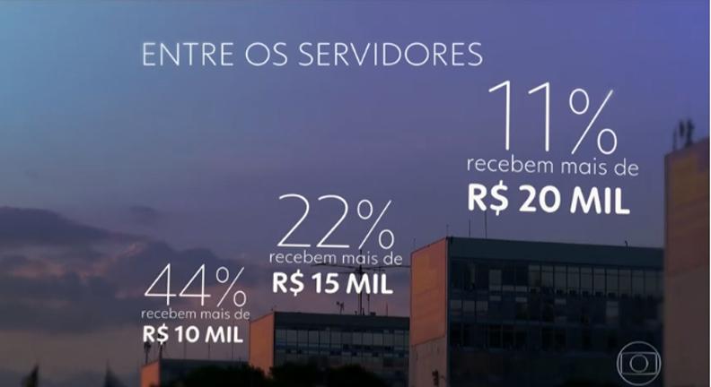 Governo usa servidores para justificar política econômica que enterra o Brasil