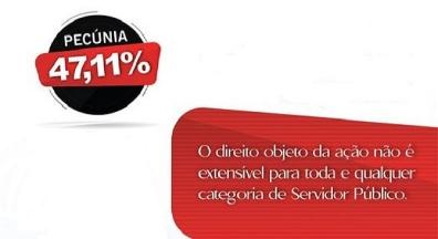 Análise sobre Acórdão do STF que deferiu percentual de 47,11% sobre parcela PCCS