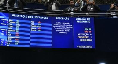 MDB, Podemos e PSDB votam em massa a favor da reforma. Confira os votos